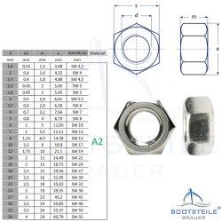 Sechskantmutter M1,6 - M24 DIN 934 - Edelstahl A2