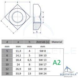 Vierkantmuttern DIN 557 - Edelsthal A2