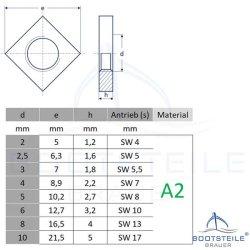 Vierkantmuttern, niedrige Form DIN 562 - Edelstahl A2